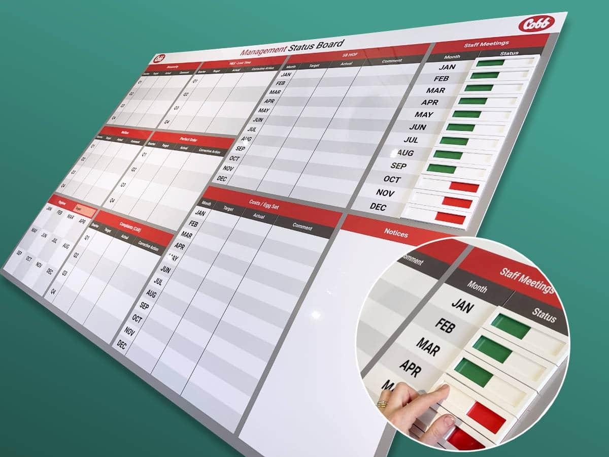 visual management status boards