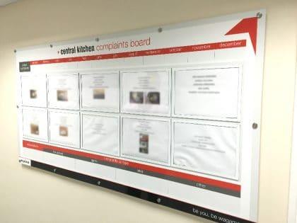 Customised complaints board