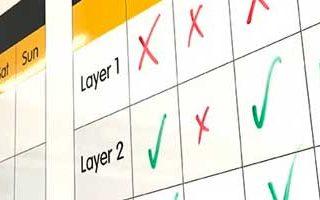 SQDC board KPI board printed whiteboards