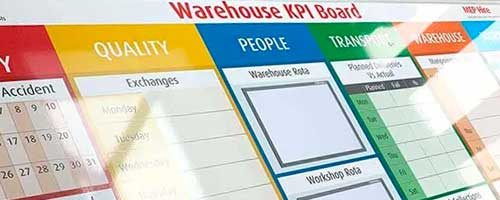 How KPI boards work