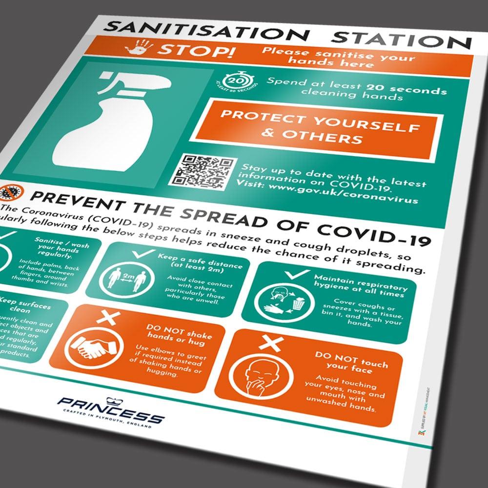 Sanitisation station board