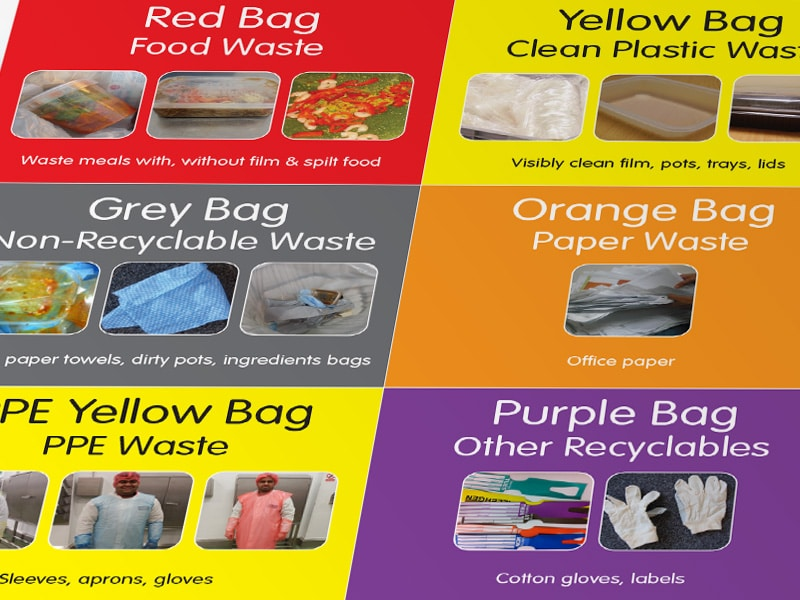 Coloured Waste Reduction Board