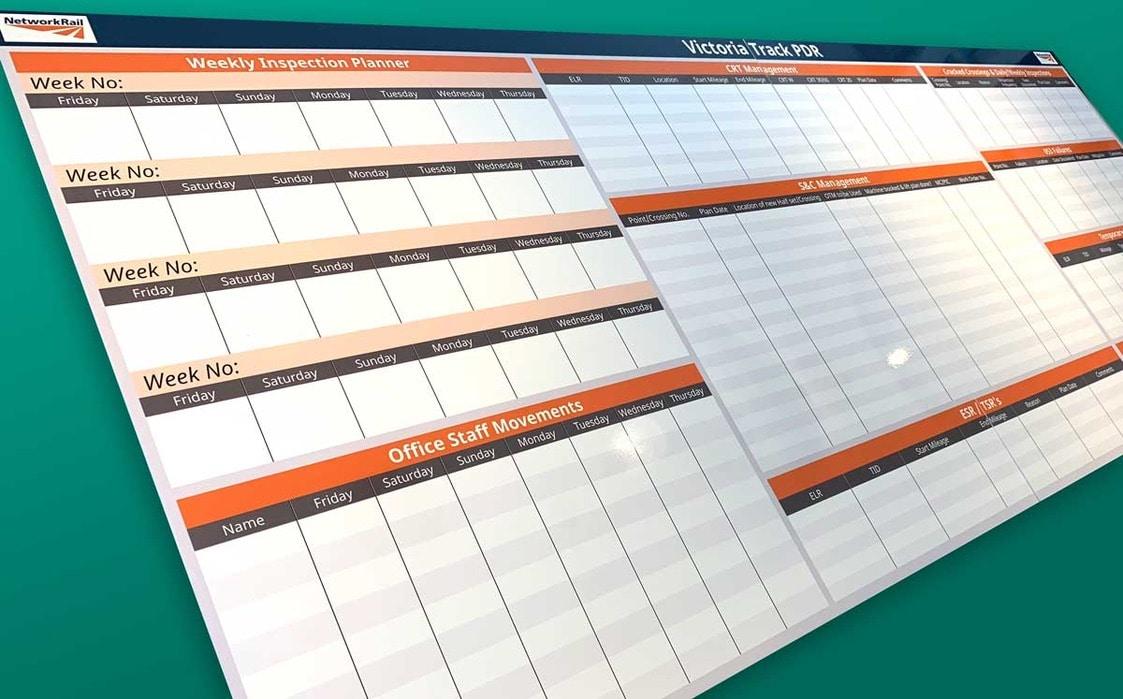 What is a KPI Board?