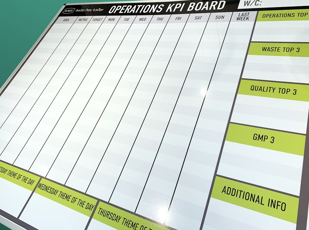 KPI Continuous Improvement board