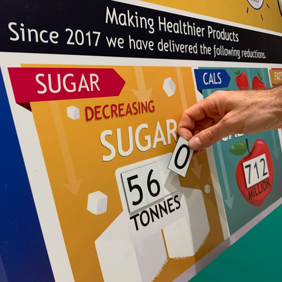 Reduce sugar magnetic status sustainability board for Kerry Foods
