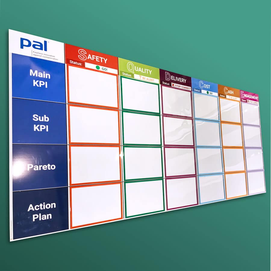 SQDC Board SQDC visual management board example