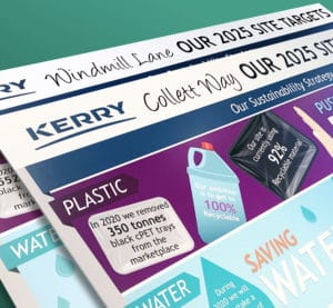 Kerry Foods Multi-site Sustainability boards