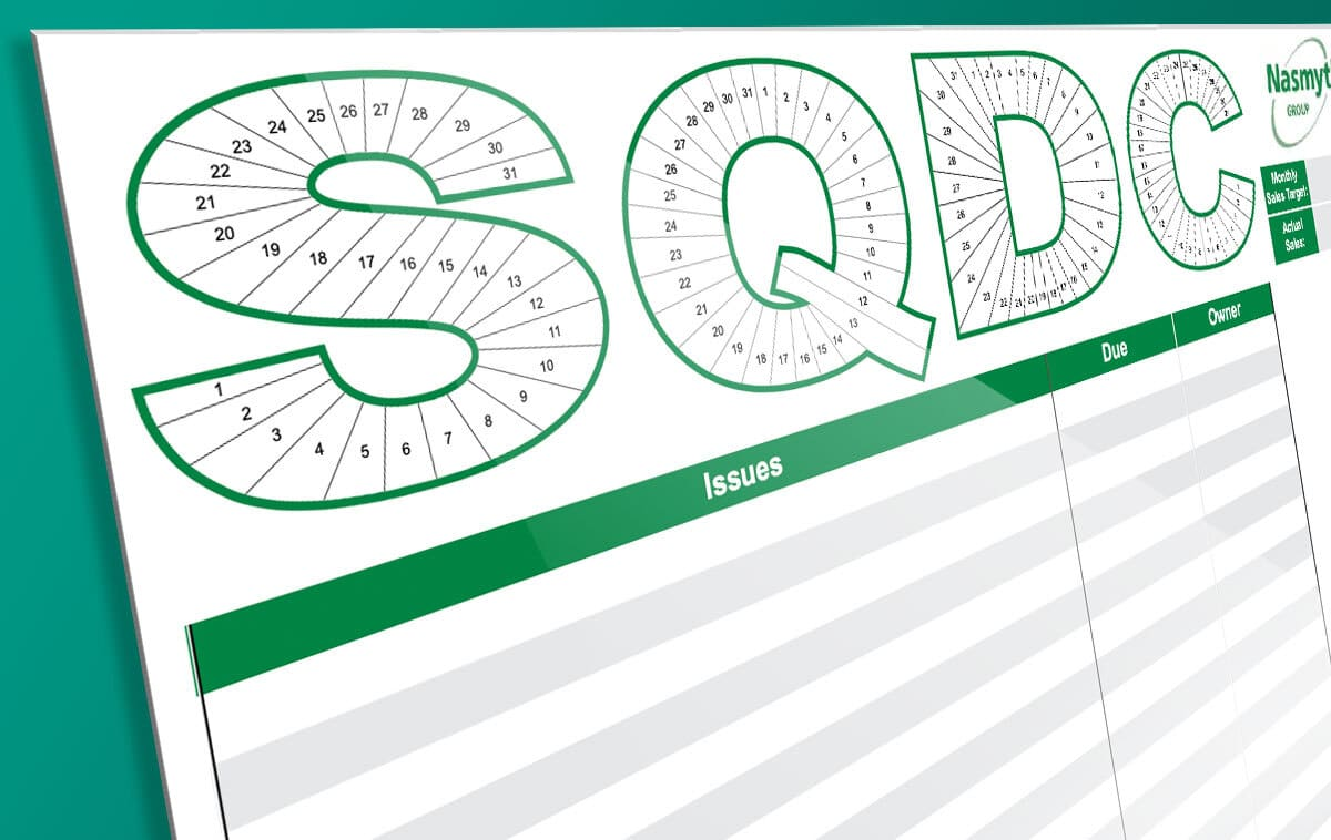 What is an SQDC Board?
