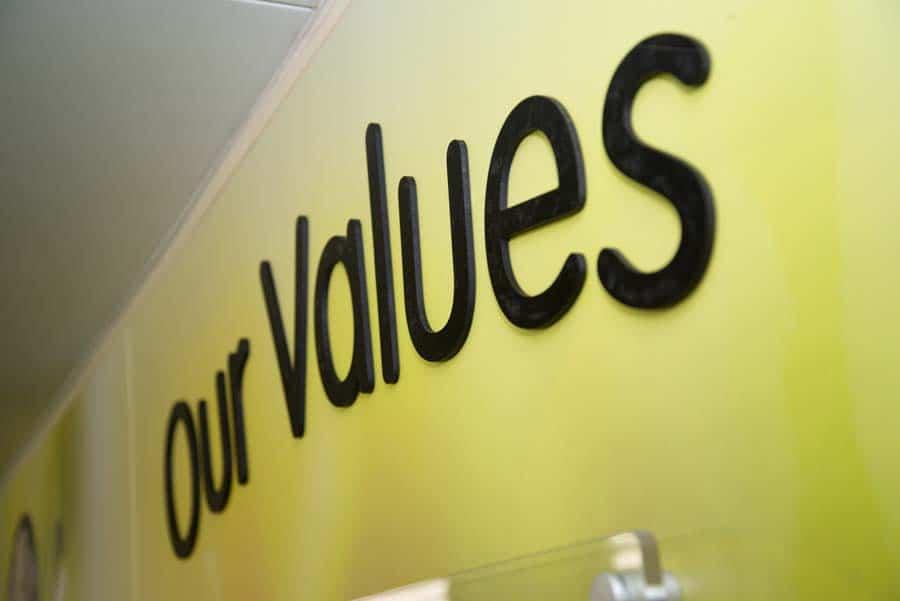 visual management wall visuals
