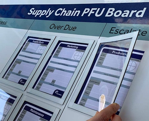 what is visual management example PFU board