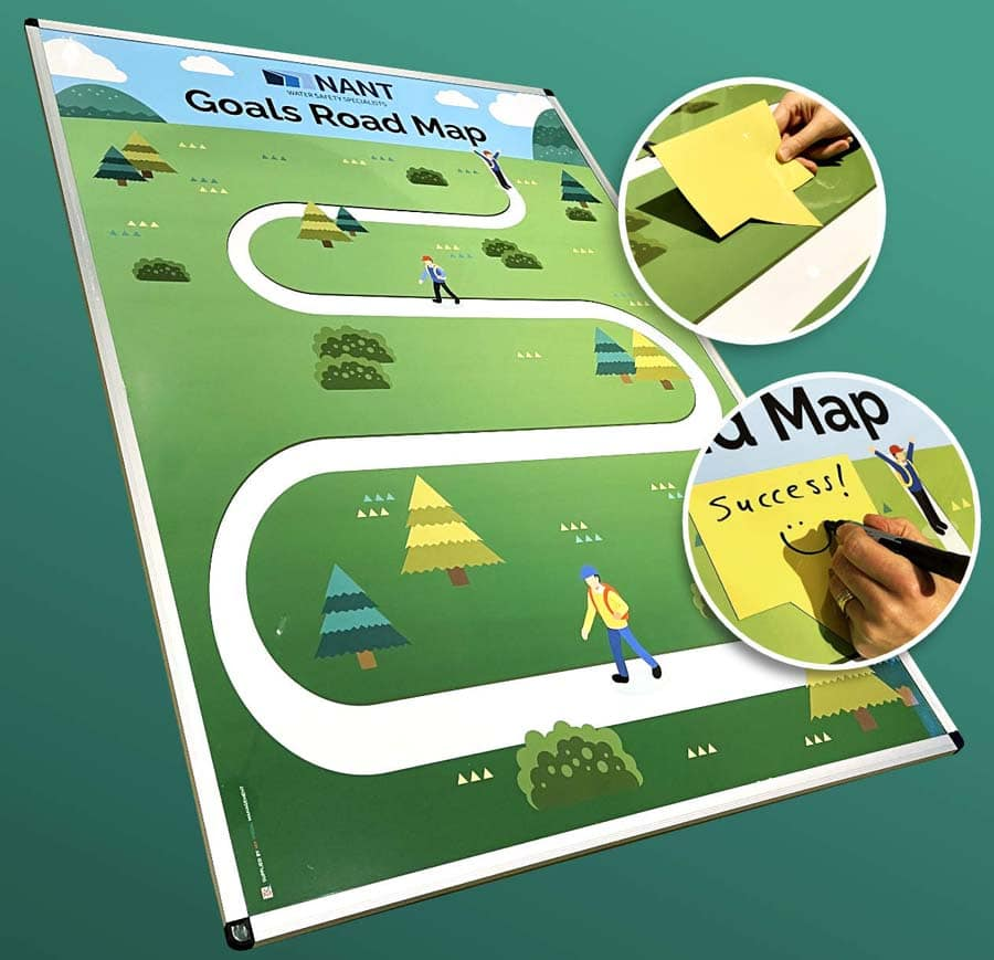 Goals Road Map Board