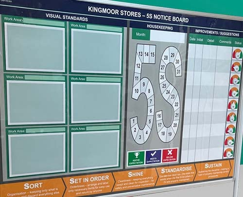 5S board example