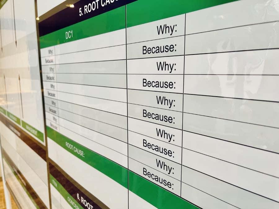 mobile whiteboard Practical Problem Solving board