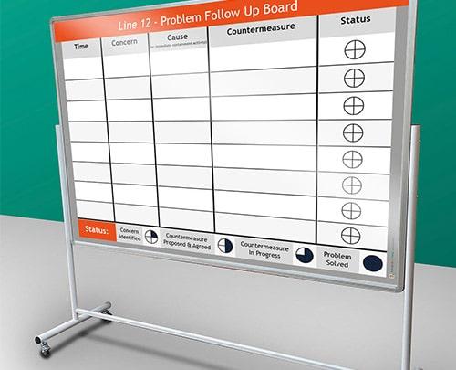 Mobile whiteboard for PFU