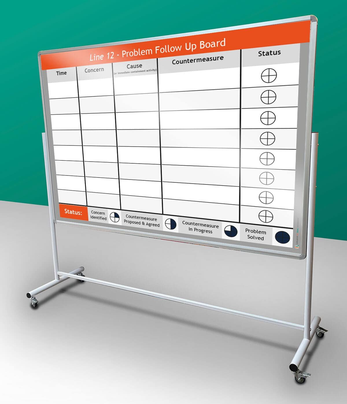 Mobile Practical Problem Follow up board
