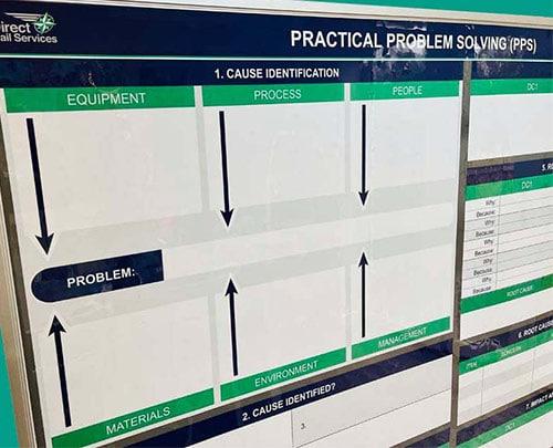 Practical Problem Solving board