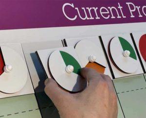 status dials modular visual management board